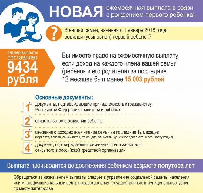 Министерством труда и социальной защиты Российской Федерации.